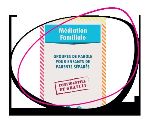 L'UDAF du Rhône et de la Métropole de Lyon met en place des Groupes de parole pour enfants de parents séparés